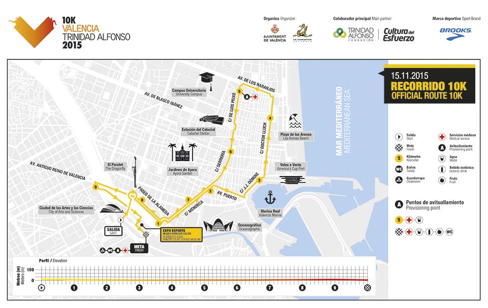 plano maraton Valencia